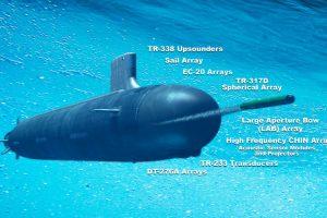 Ultrasonic Sensors & Transducers, Sonar Technology - Manufacturer