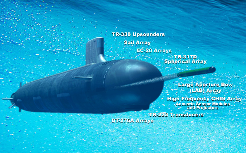 Navy submarine sensor capabilities