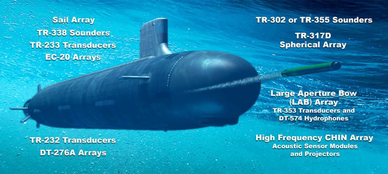 Navy submarine sensor capabilities